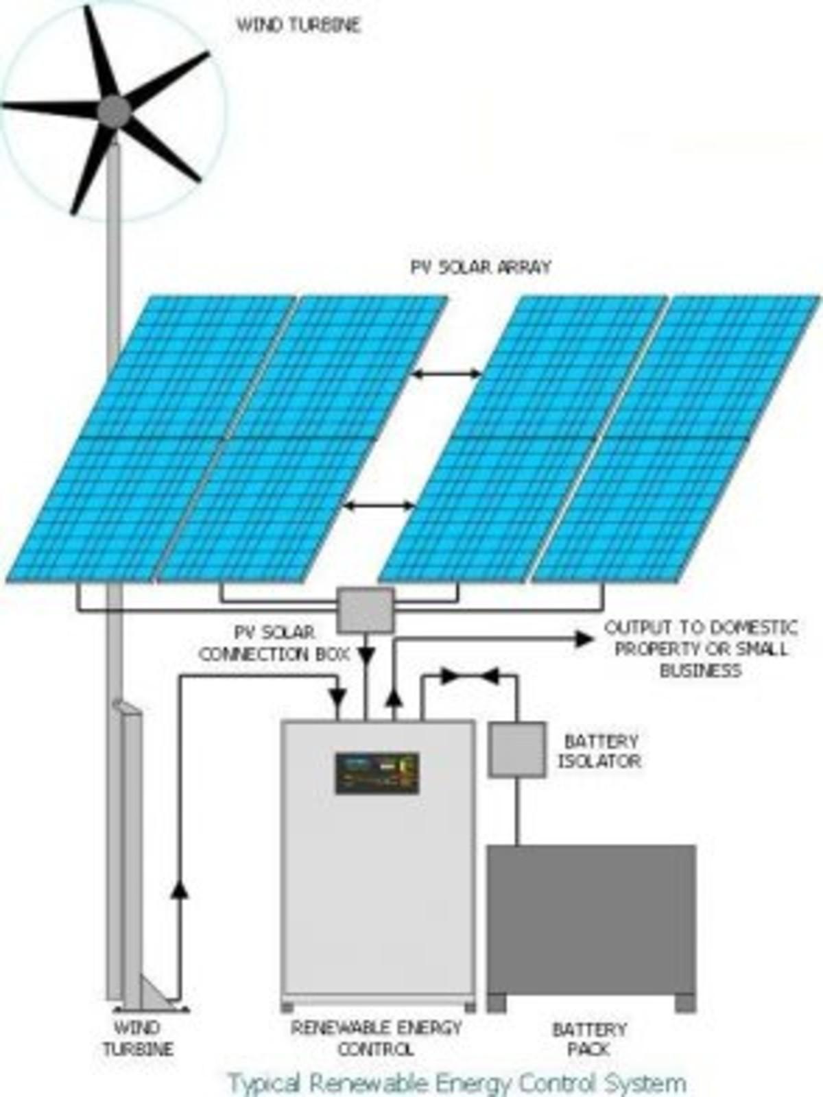 Off-Grid Power Expert